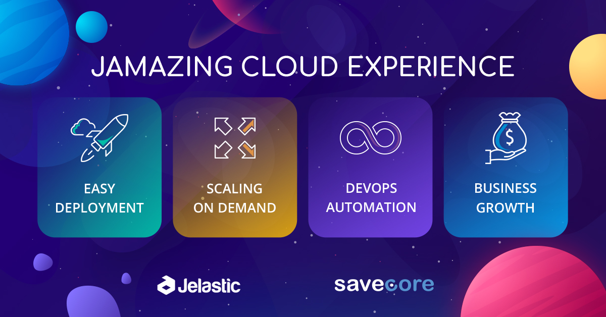 Jelastic PaaS and Savecore AB announce partnership